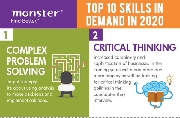 top 10 job skills in demand