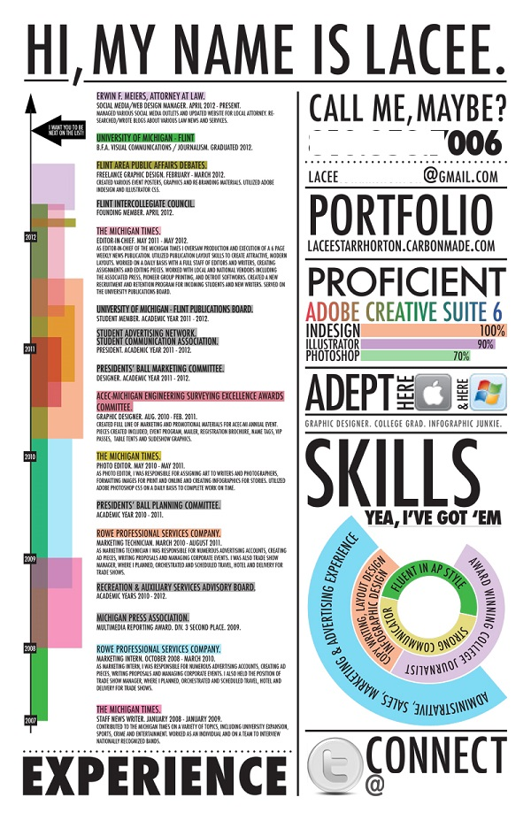 infographic resume - Visual Resume Templates