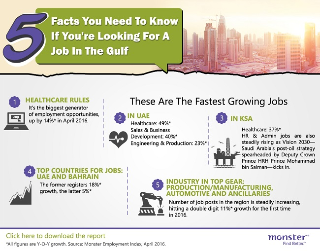 jobs in gulf region