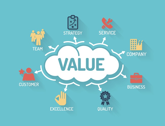 What Are Your Work Values Use Our Checklist And Find Out