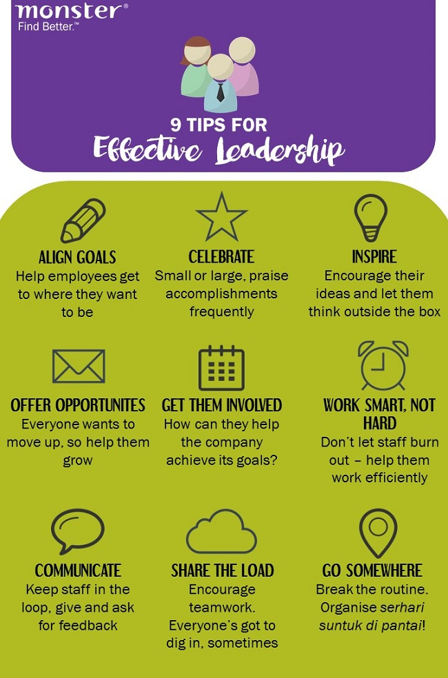 How to motivate your team when times are tough [Infographic