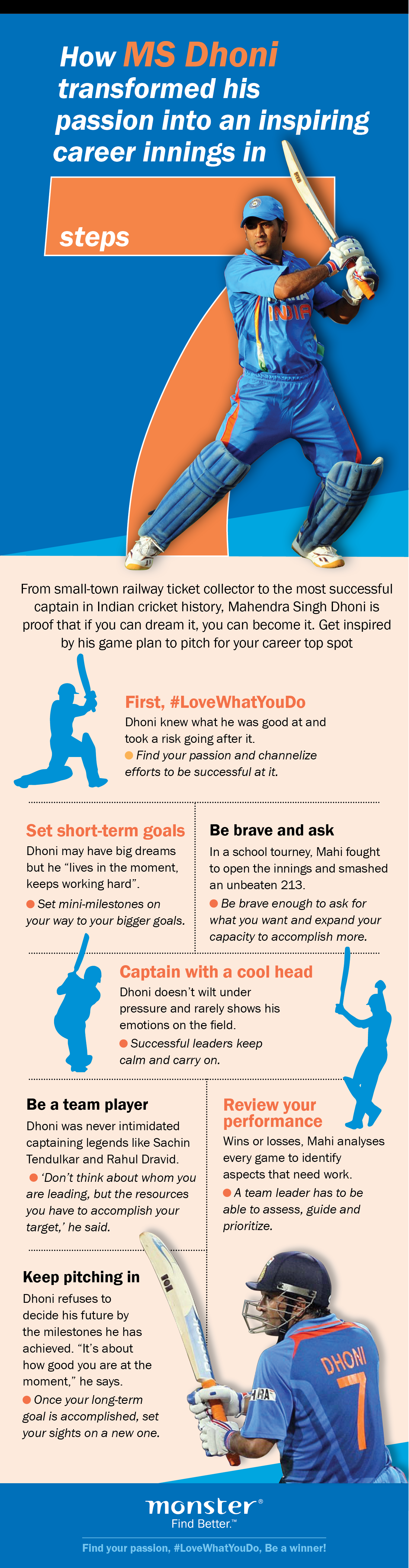 career management how ms dhoni transformed his passion into a ms dhoni career
